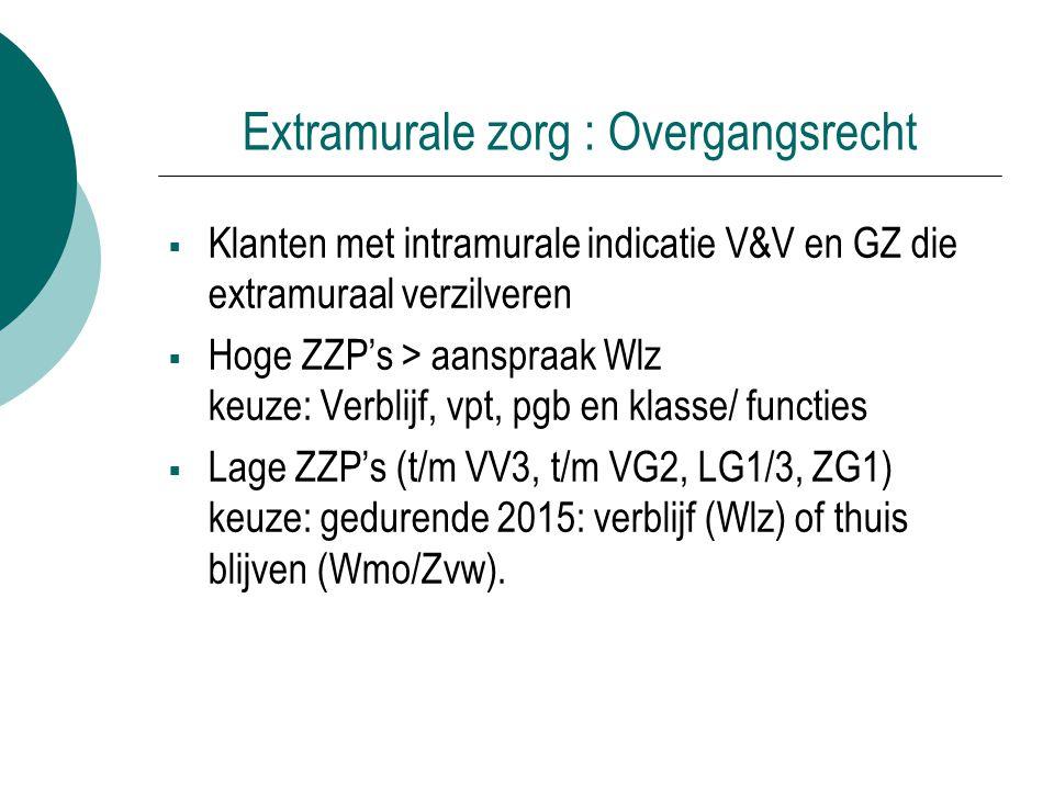 Extramurale zorg : Overgangsrecht  Klanten met intramurale indicatie V&V en GZ die extramuraal verzilveren  Hoge ZZP's > aanspraak Wlz keuze: Verbli