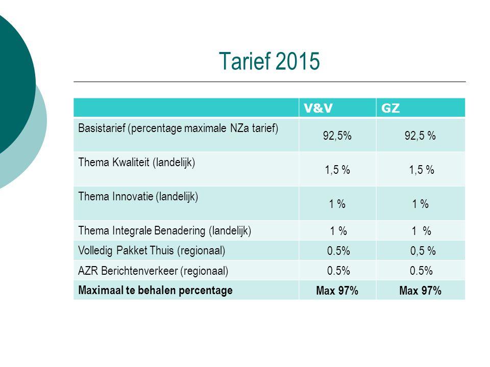 Tarief 2015 V&VGZ Basistarief (percentage maximale NZa tarief) 92,5% Thema Kwaliteit (landelijk) 1,5 % Thema Innovatie (landelijk) 1 % Thema Integrale