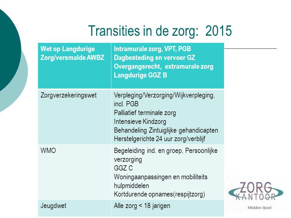 Transities in de zorg: 2015 Wet op Langdurige Zorg/versmalde AWBZ Intramurale zorg, VPT, PGB Dagbesteding en vervoer GZ Overgangsrecht, extramurale zo