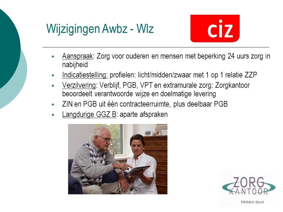 Wijzigingen Awbz - Wlz  Aanspraak: Zorg voor ouderen en mensen met beperking 24 uurs zorg in nabijheid  Indicatiestelling: profielen: licht/midden/z