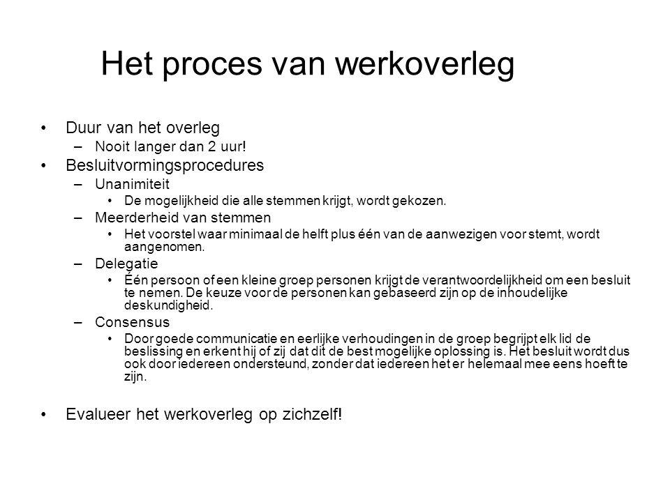 Het proces van werkoverleg Duur van het overleg –Nooit langer dan 2 uur.
