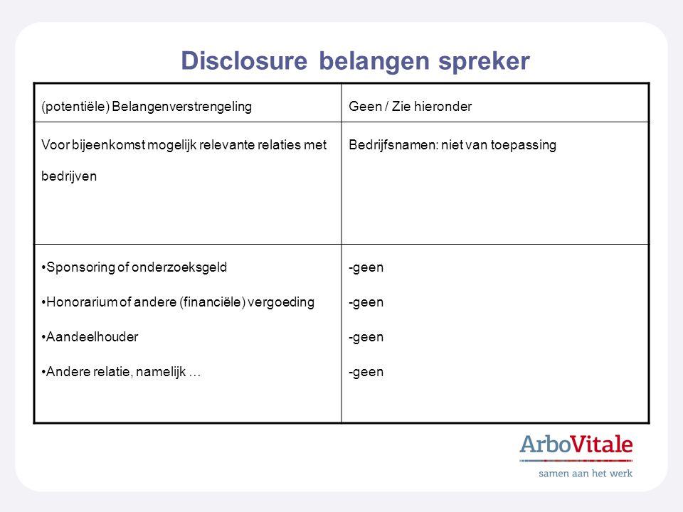 Disclosure belangen spreker (potentiële) BelangenverstrengelingGeen / Zie hieronder Voor bijeenkomst mogelijk relevante relaties met bedrijven Bedrijf