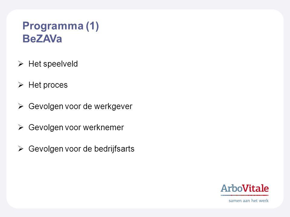 Programma (1) BeZAVa  Het speelveld  Het proces  Gevolgen voor de werkgever  Gevolgen voor werknemer  Gevolgen voor de bedrijfsarts