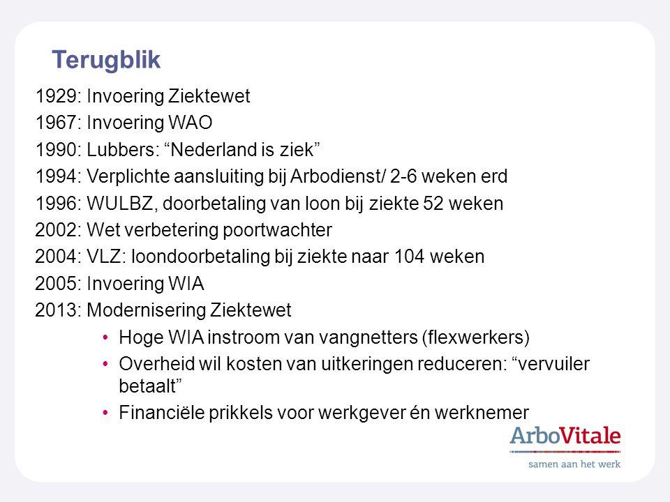 """Terugblik 1929: Invoering Ziektewet 1967: Invoering WAO 1990: Lubbers: """"Nederland is ziek"""" 1994: Verplichte aansluiting bij Arbodienst/ 2-6 weken erd"""