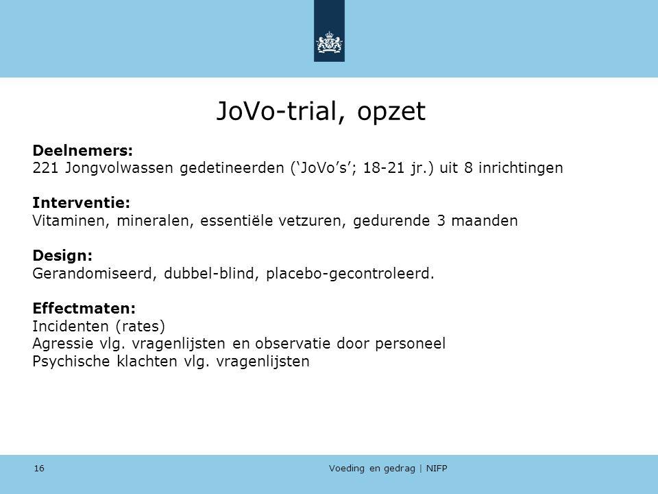 Voeding en gedrag | NIFP 16 JoVo-trial, opzet Deelnemers: 221 Jongvolwassen gedetineerden ('JoVo's'; 18-21 jr.) uit 8 inrichtingen Interventie: Vitami