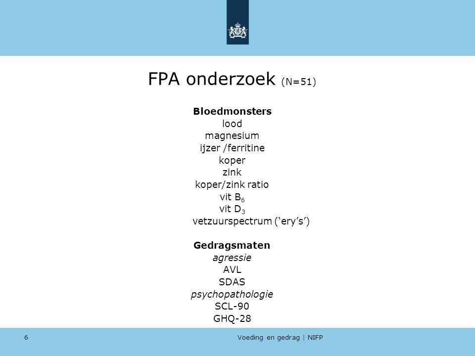 Voeding en gedrag   NIFP 7 Bevindingen: bepalingen Lood: laag (16µg/L; norm: < 200 µg/L) Koper/zink ratio: hoog (1,24; normaal: 0,7-1,0) Vit B 6 : enkele extreme waarden door supplementen gebruik (tot 2987 nmol/L norm: 35-110 nmol/L) Vit D 3: veel tekorten Vetzuurspectrum: PM