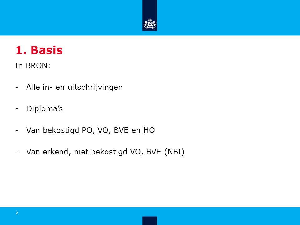 1. Basis In BRON: -Alle in- en uitschrijvingen -Diploma's -Van bekostigd PO, VO, BVE en HO -Van erkend, niet bekostigd VO, BVE (NBI) 2