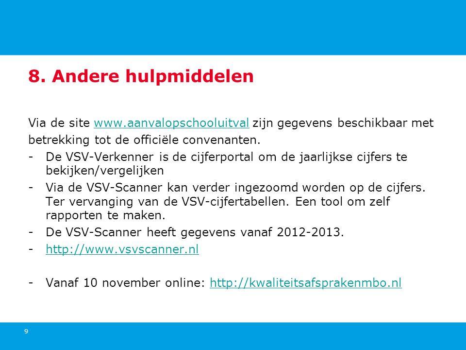 8. Andere hulpmiddelen Via de site www.aanvalopschooluitval zijn gegevens beschikbaar metwww.aanvalopschooluitval betrekking tot de officiële convenan