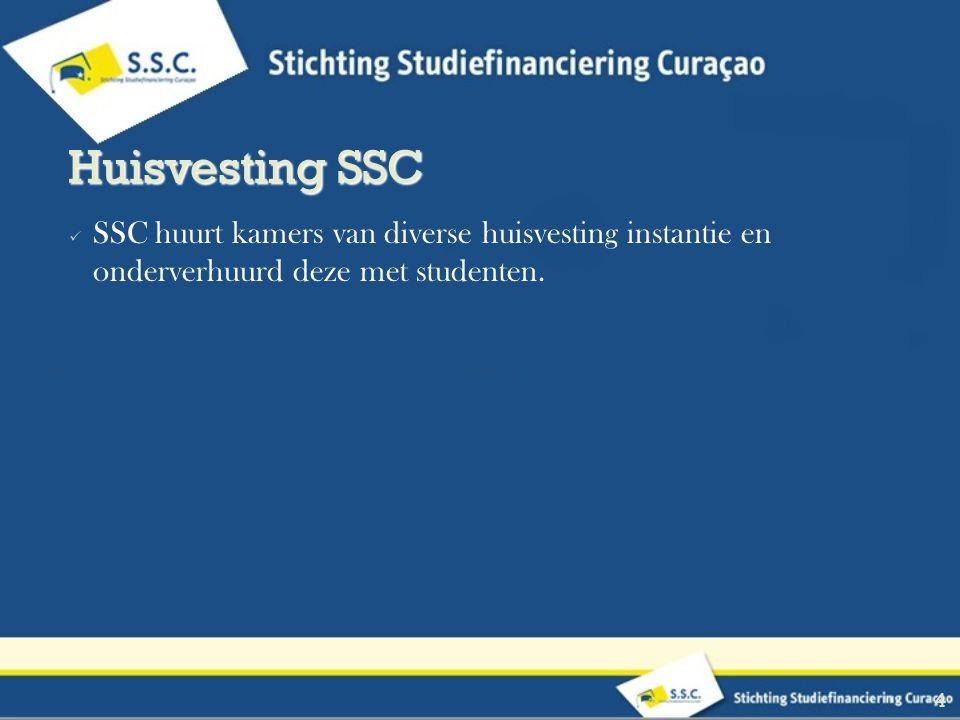 SSC huurt kamers van diverse huisvesting instantie en onderverhuurd deze met studenten. 4 Huisvesting SSC