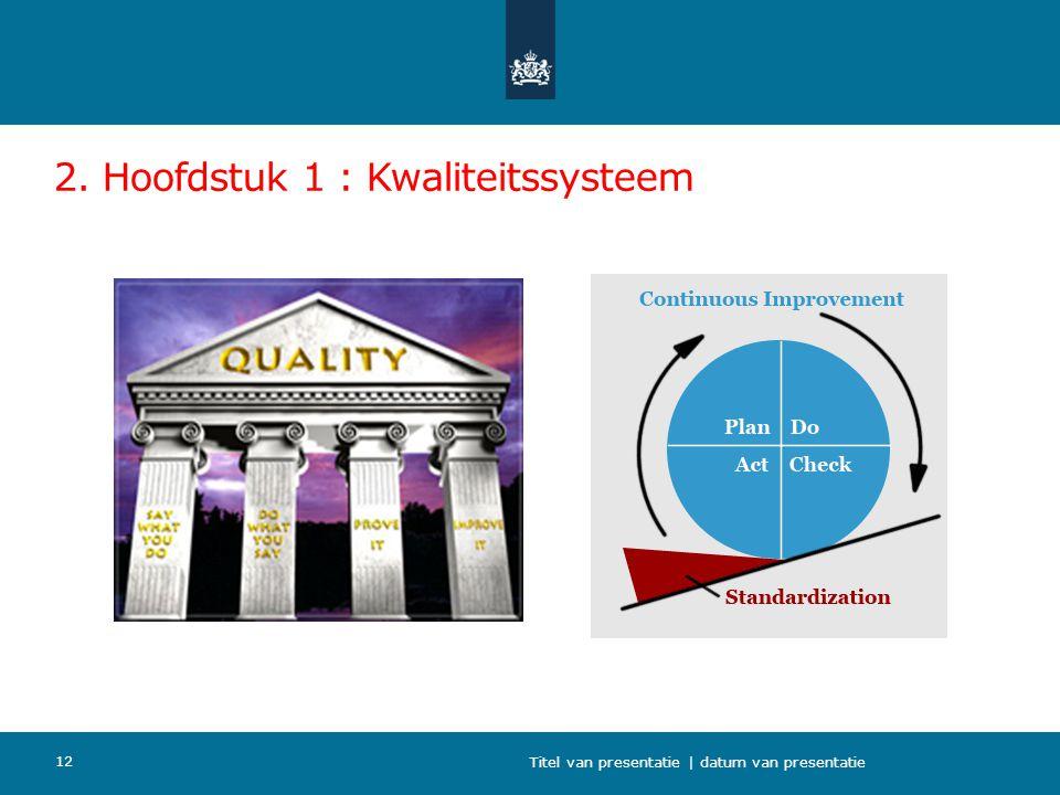 2. Hoofdstuk 1 : Kwaliteitssysteem Titel van presentatie | datum van presentatie 12