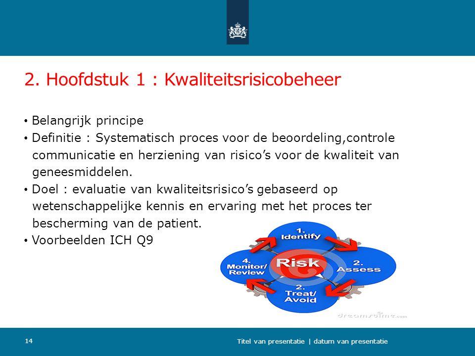 2. Hoofdstuk 1 : Kwaliteitsrisicobeheer Belangrijk principe Definitie : Systematisch proces voor de beoordeling,controle communicatie en herziening va