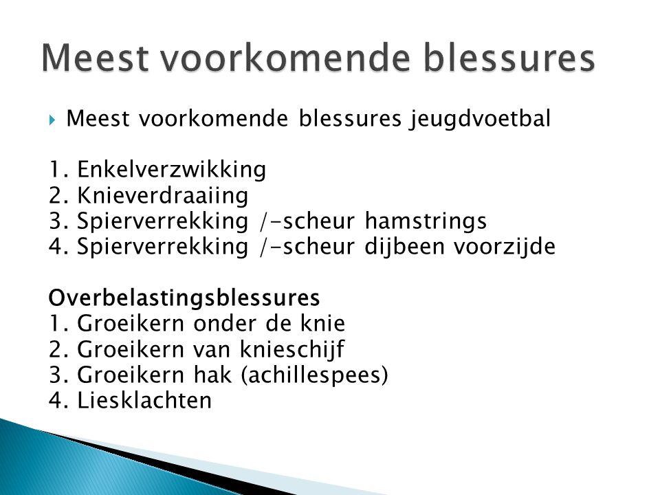  Meest voorkomende blessures jeugdvoetbal 1.Enkelverzwikking 2.