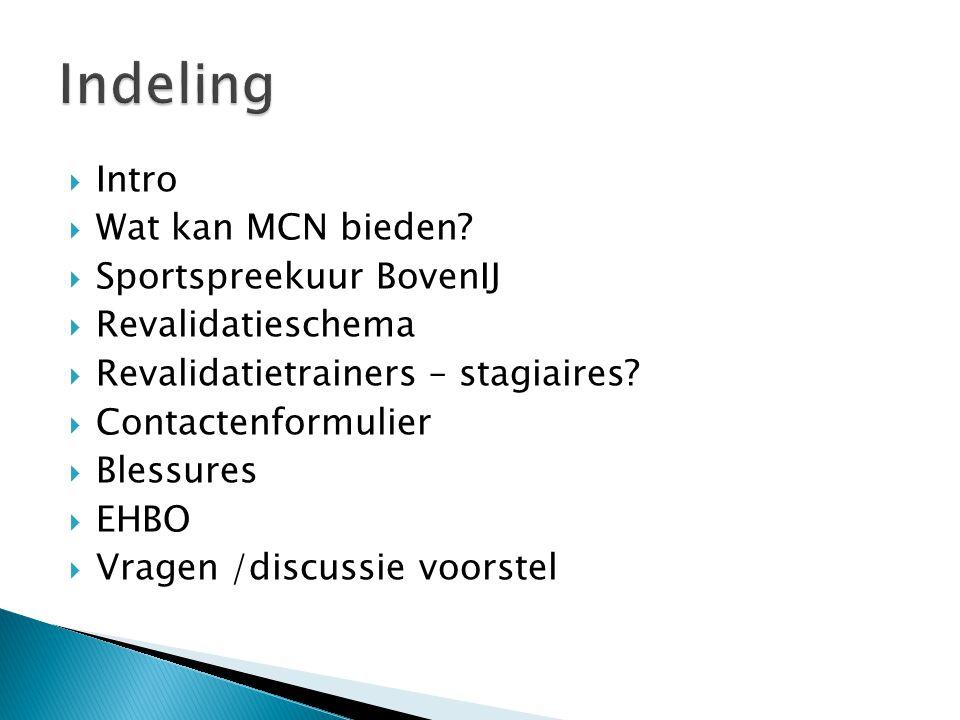  Intro  Wat kan MCN bieden.