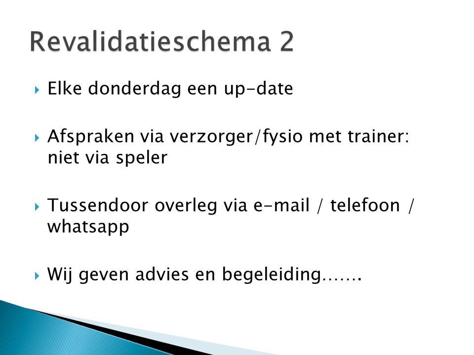  Elke donderdag een up-date  Afspraken via verzorger/fysio met trainer: niet via speler  Tussendoor overleg via e-mail / telefoon / whatsapp  Wij geven advies en begeleiding…….