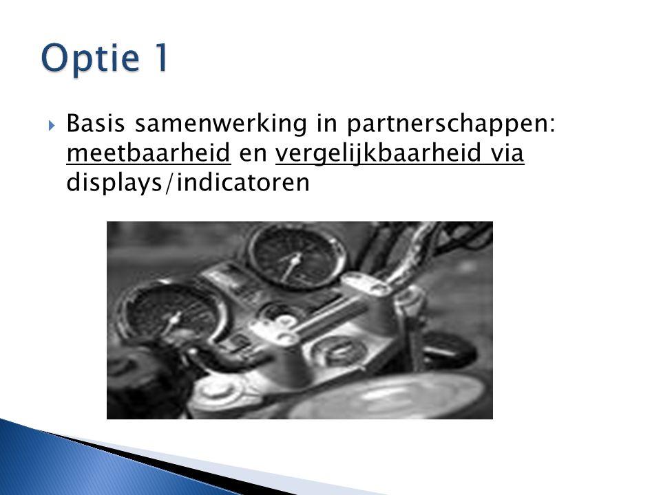  Basis samenwerking in partnerschappen: meetbaarheid en vergelijkbaarheid via displays/indicatoren