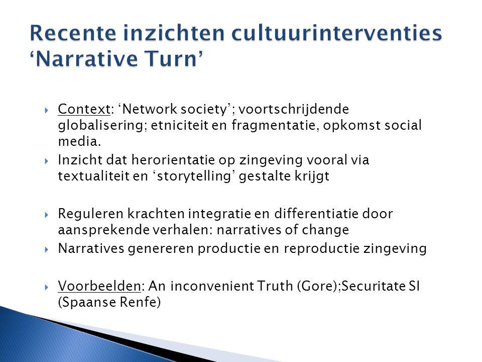  Context: 'Network society'; voortschrijdende globalisering; etniciteit en fragmentatie, opkomst social media.  Inzicht dat herorientatie op zingevi