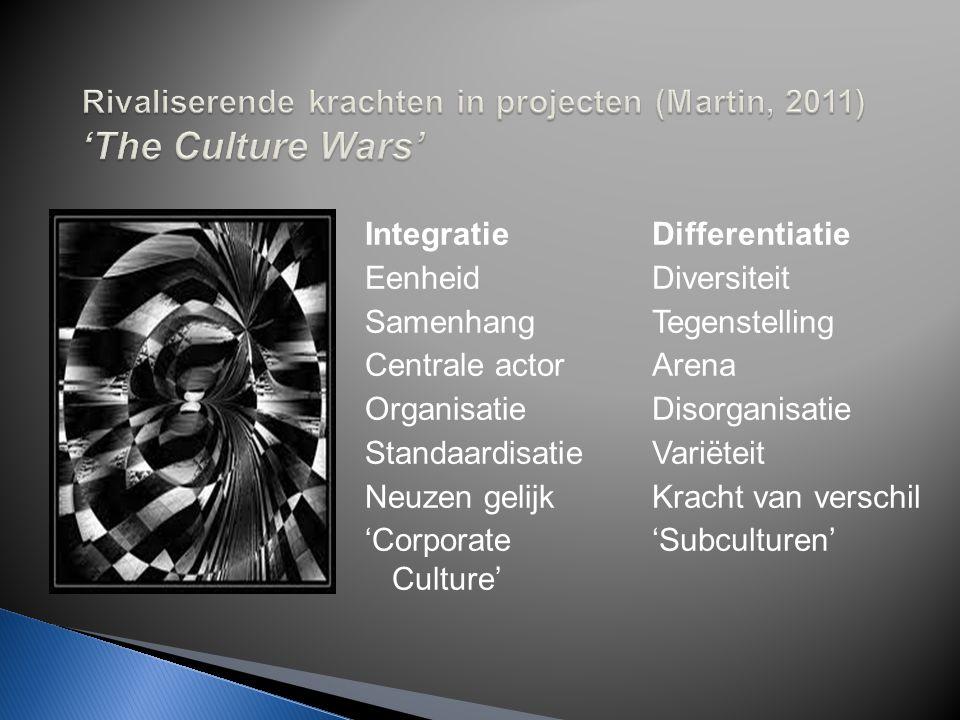 Integratie Eenheid Samenhang Centrale actor Organisatie Standaardisatie Neuzen gelijk 'Corporate Culture' Differentiatie Diversiteit Tegenstelling Are