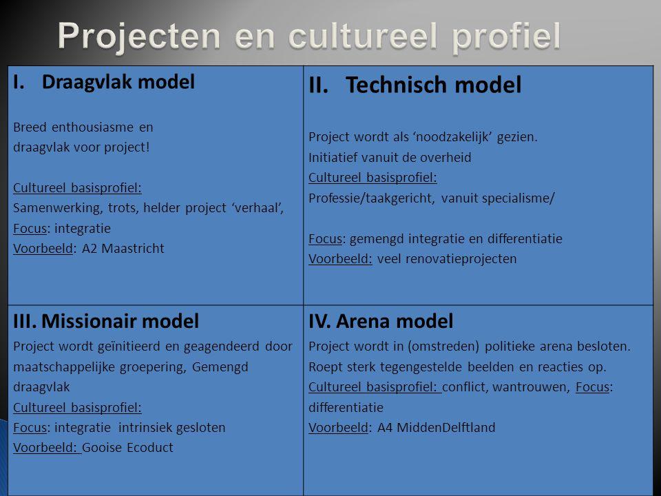 I.Draagvlak model Breed enthousiasme en draagvlak voor project! Cultureel basisprofiel: Samenwerking, trots, helder project 'verhaal', Focus: integrat