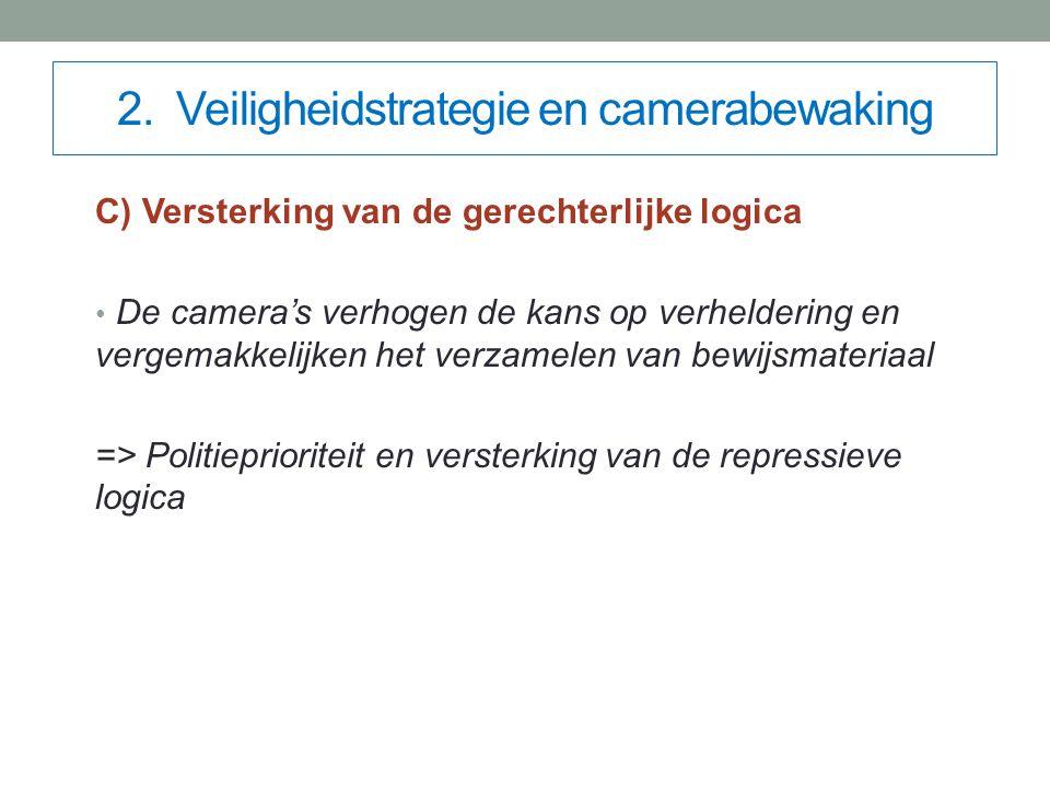 2. Veiligheidstrategie en camerabewaking C) Versterking van de gerechterlijke logica De camera's verhogen de kans op verheldering en vergemakkelijken