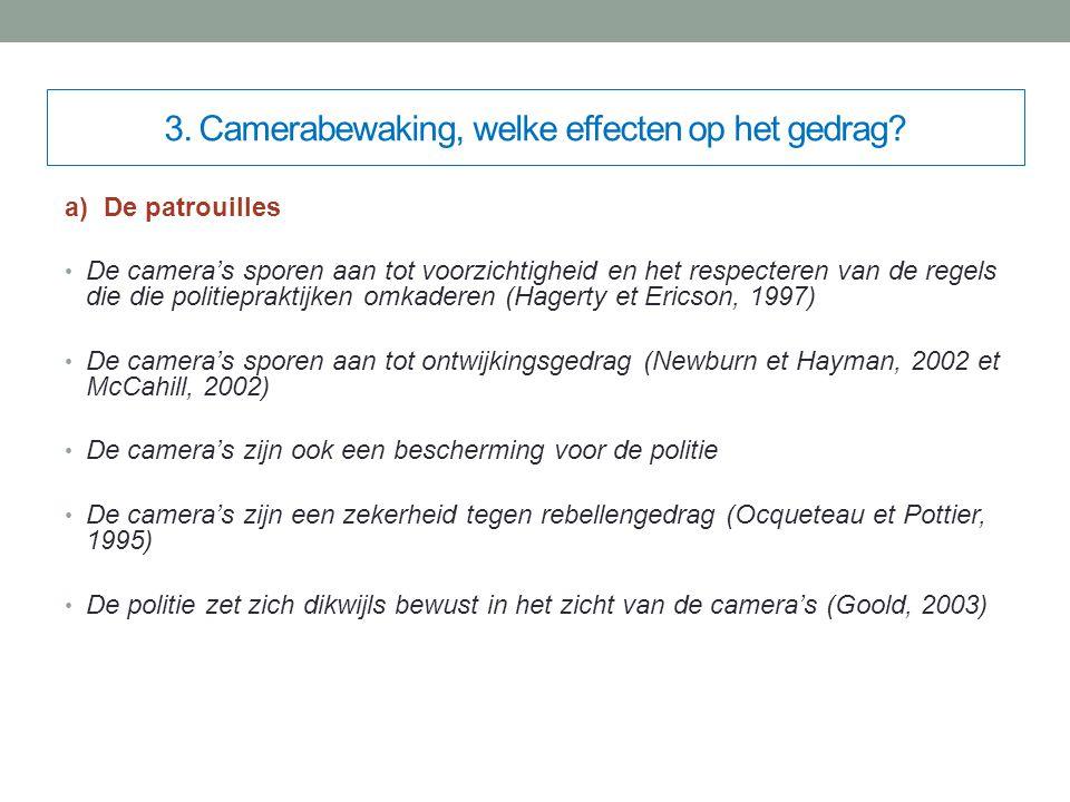 3. Camerabewaking, welke effecten op het gedrag.