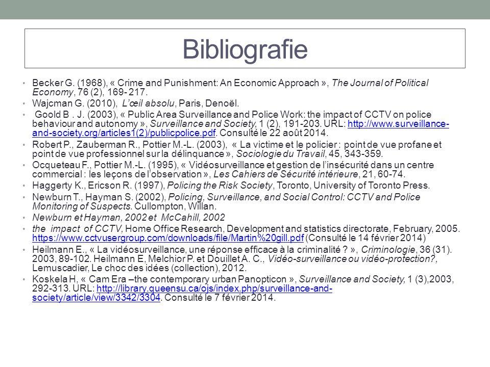 Bibliografie Becker G.