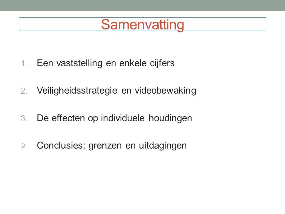 3.Camerabewaking, welke effecten op het gedrag.