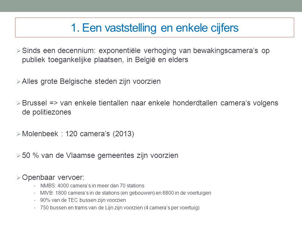 1. Een vaststelling en enkele cijfers  Sinds een decennium: exponentiële verhoging van bewakingscamera's op publiek toegankelijke plaatsen, in België