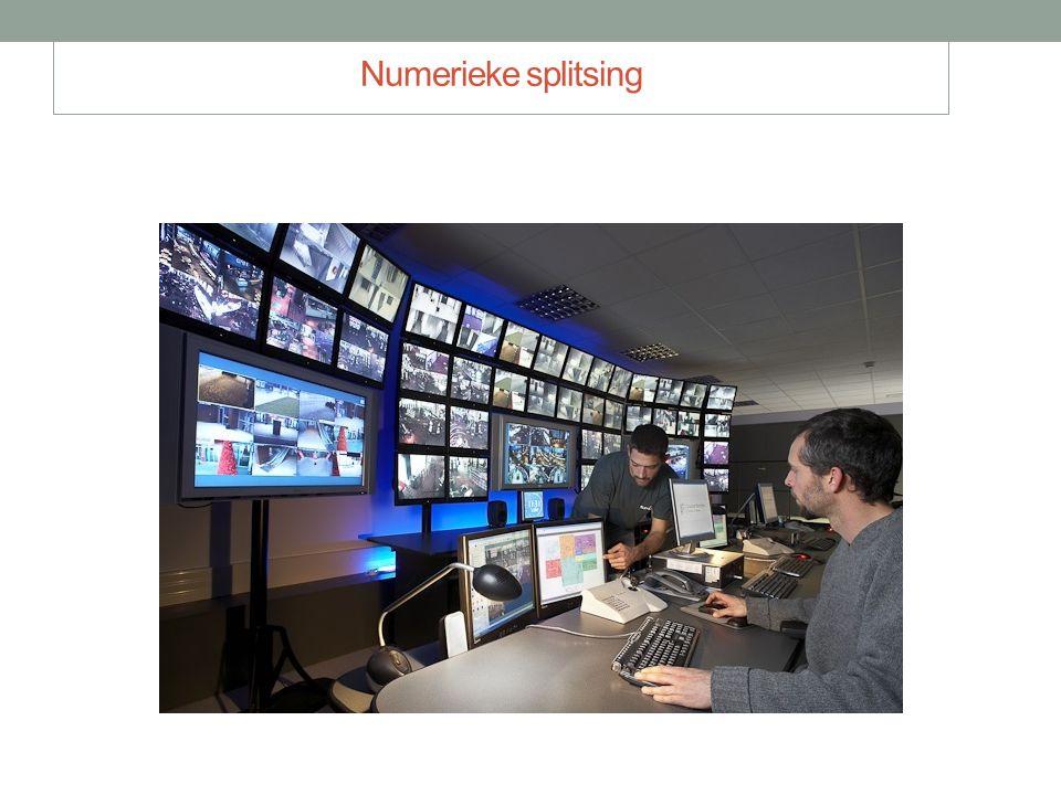 2.Camerabewaking, welke strategie. a) De bewaking: 3.