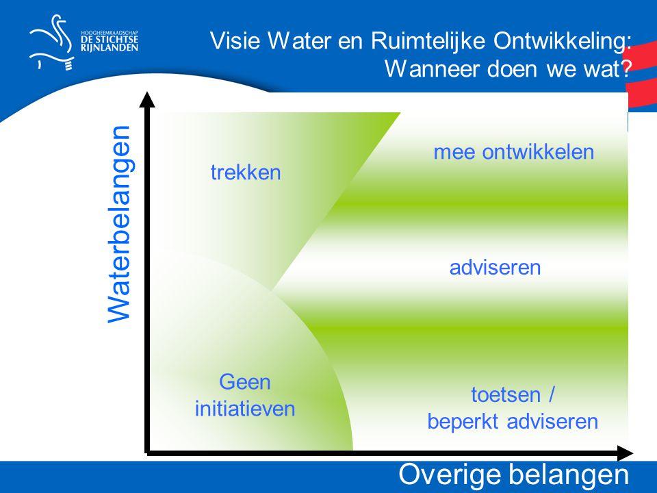Afstemming RO-cyclus en watercyclus Realisatie Verkenning Plan Ruimtelijke ordeningscyclus Watercyclus Visie Realisatie Beheer Verkenning Plan Beheer