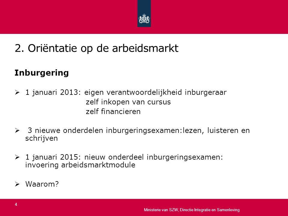 2. Oriëntatie op de arbeidsmarkt Inburgering  1 januari 2013: eigen verantwoordelijkheid inburgeraar zelf inkopen van cursus zelf financieren  3 nie