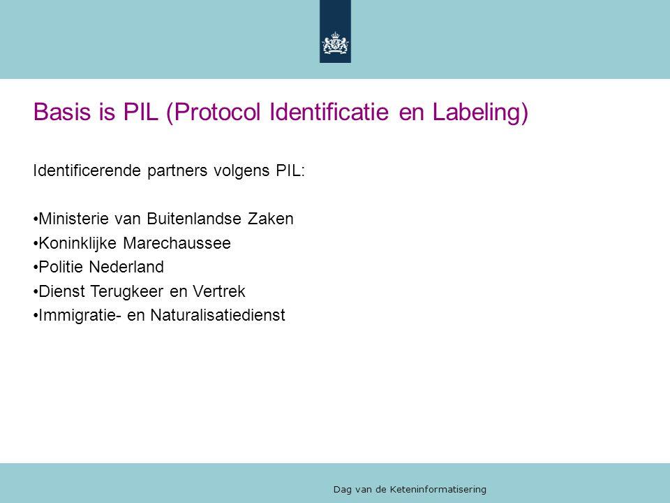 Dag van de Keteninformatisering Basis is PIL (Protocol Identificatie en Labeling) Identificerende partners volgens PIL: Ministerie van Buitenlandse Zaken Koninklijke Marechaussee Politie Nederland Dienst Terugkeer en Vertrek Immigratie- en Naturalisatiedienst