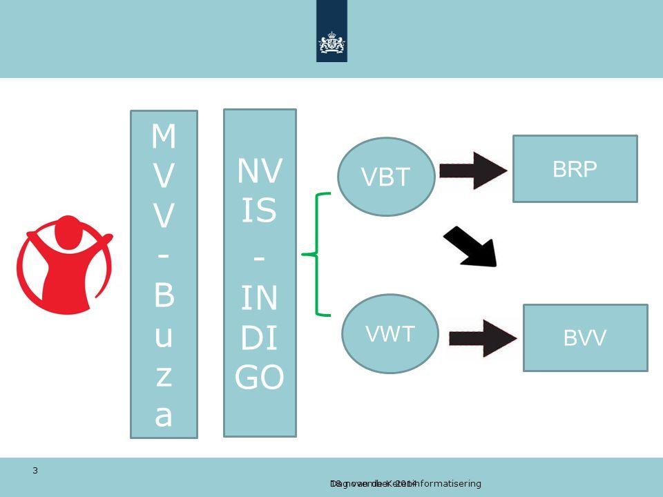Dag van de Keteninformatisering18 november 2014 3 MVV-BuzaMVV-Buza VBT VWT BRP BVV NV IS - IN DI GO