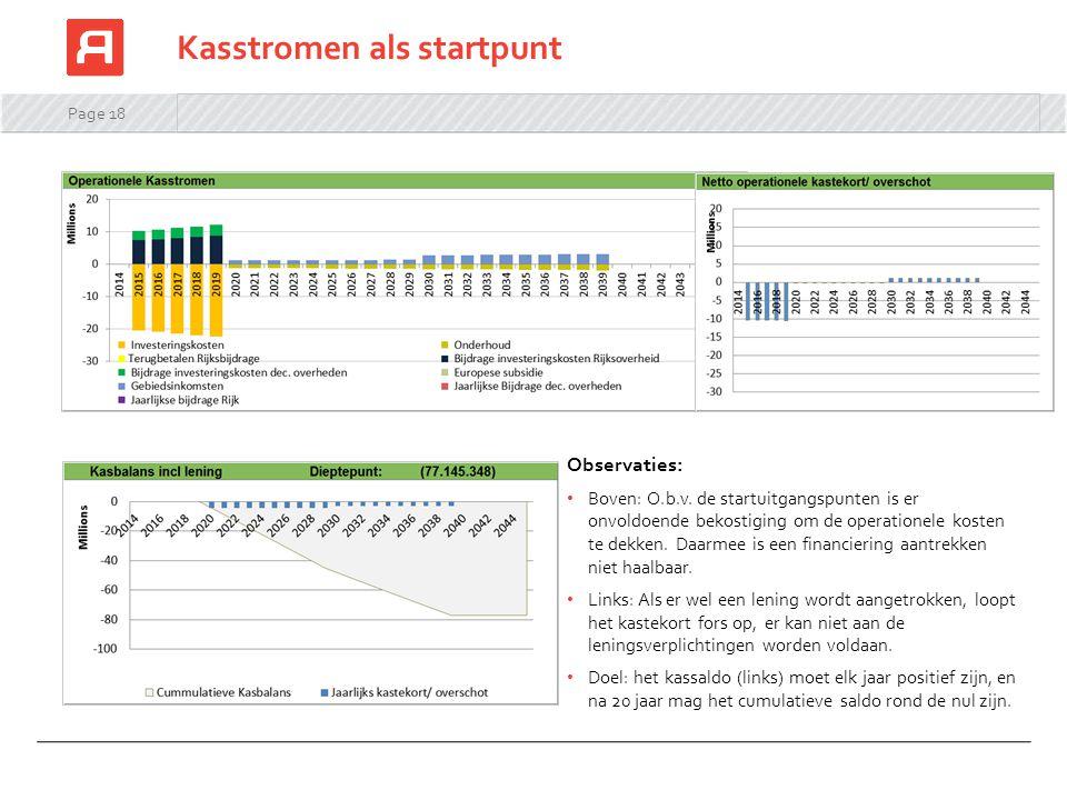Page 18 Kasstromen als startpunt Observaties: Boven: O.b.v. de startuitgangspunten is er onvoldoende bekostiging om de operationele kosten te dekken.