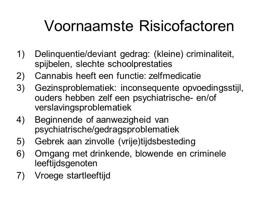 Voornaamste Risicofactoren 1)Delinquentie/deviant gedrag: (kleine) criminaliteit, spijbelen, slechte schoolprestaties 2)Cannabis heeft een functie: zelfmedicatie 3)Gezinsproblematiek: inconsequente opvoedingsstijl, ouders hebben zelf een psychiatrische- en/of verslavingsproblematiek 4)Beginnende of aanwezigheid van psychiatrische/gedragsproblematiek 5)Gebrek aan zinvolle (vrije)tijdsbesteding 6)Omgang met drinkende, blowende en criminele leeftijdsgenoten 7)Vroege startleeftijd