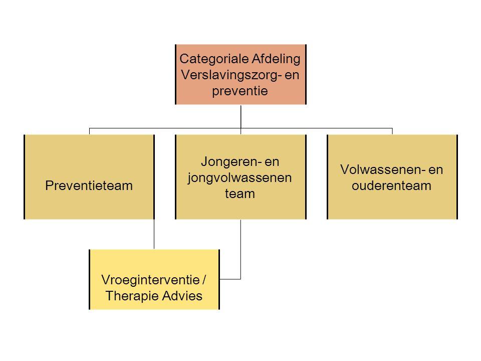 Categoriale Afdeling Verslavingszorg- en preventie Preventieteam Jongeren- en jongvolwassenen team Volwassenen- en ouderenteam Vroeginterventie / Therapie Advies