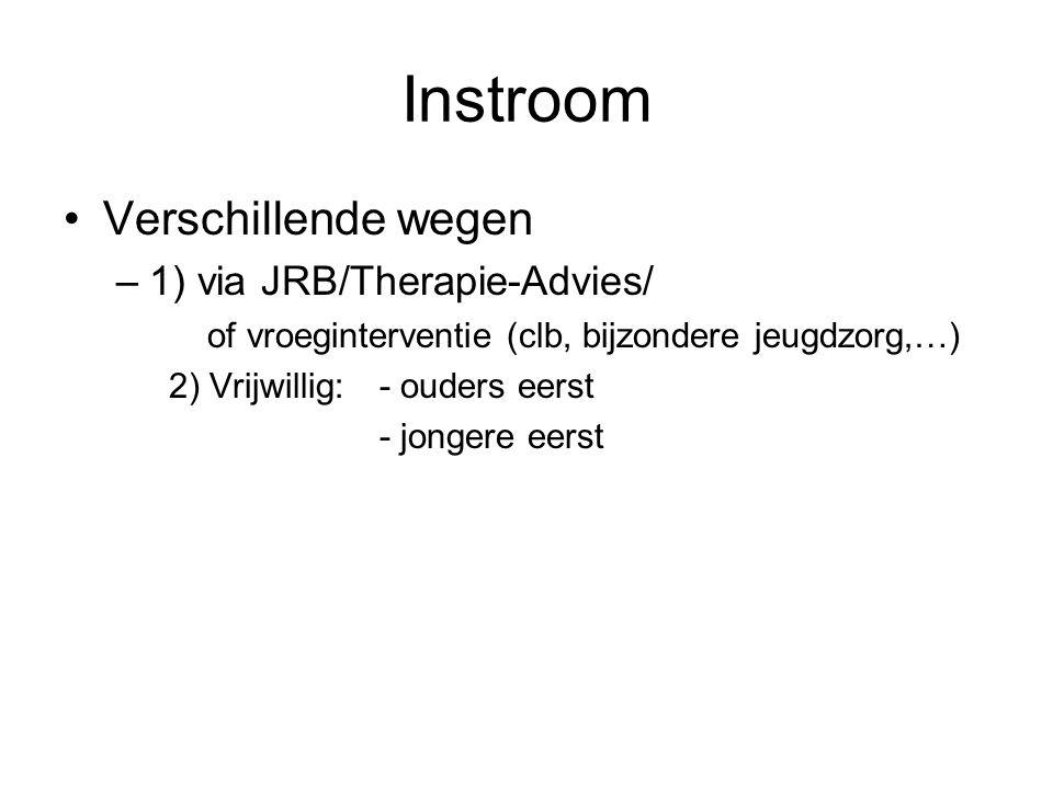 Instroom Verschillende wegen –1) via JRB/Therapie-Advies/ of vroeginterventie (clb, bijzondere jeugdzorg,…) 2) Vrijwillig:- ouders eerst - jongere eerst