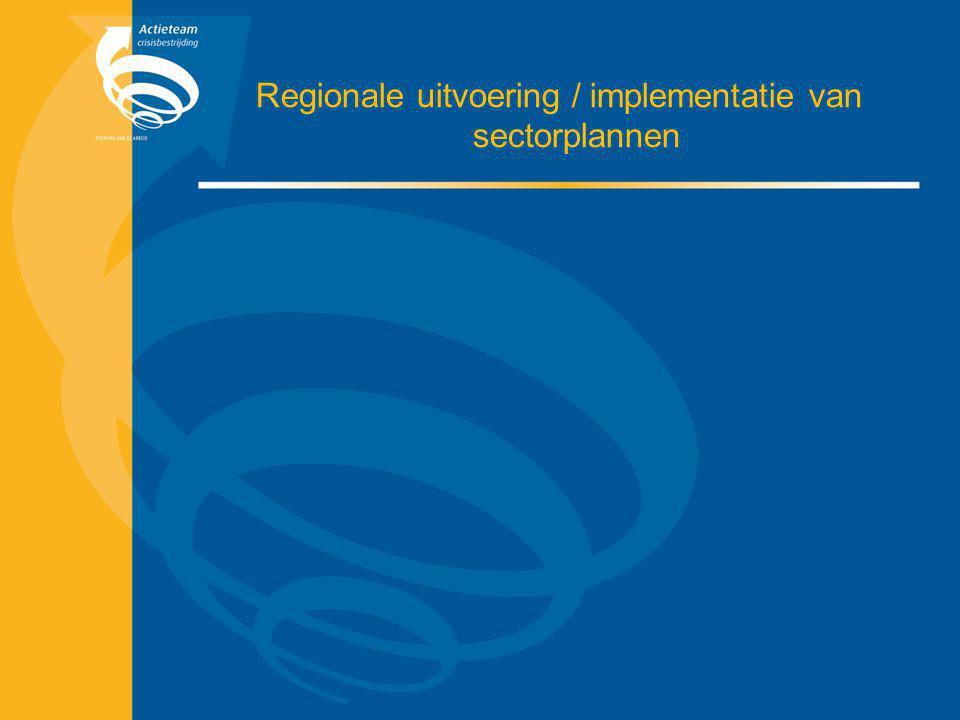 Regionale uitvoering / implementatie van sectorplannen