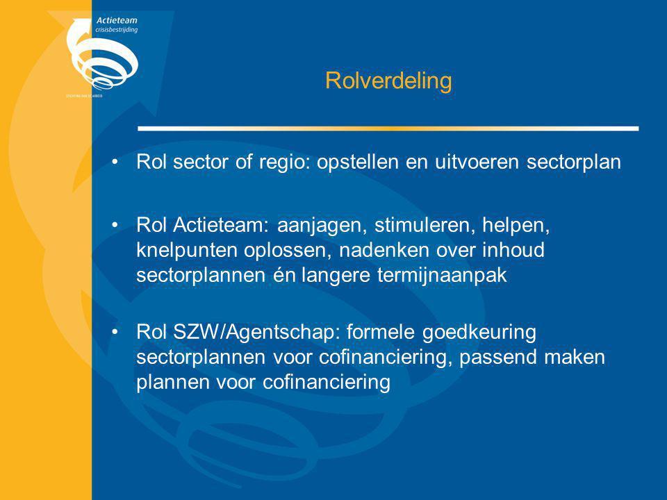 Rolverdeling Rol sector of regio: opstellen en uitvoeren sectorplan Rol Actieteam: aanjagen, stimuleren, helpen, knelpunten oplossen, nadenken over in