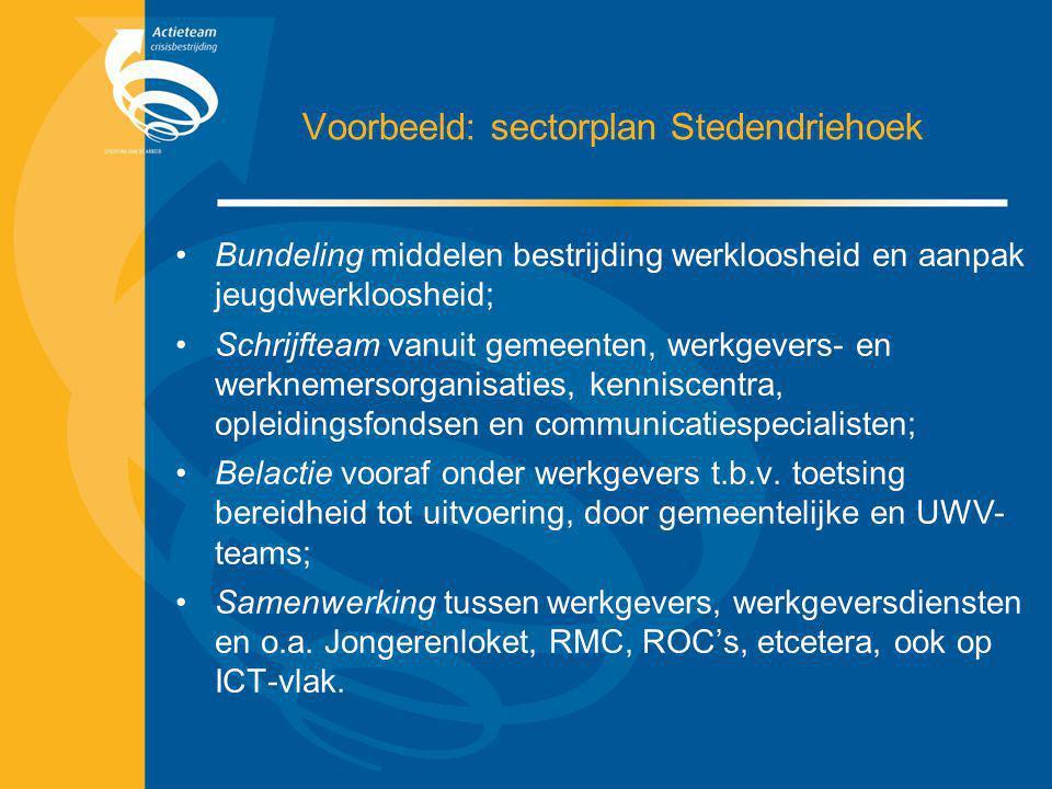 Voorbeeld: sectorplan Stedendriehoek Bundeling middelen bestrijding werkloosheid en aanpak jeugdwerkloosheid; Schrijfteam vanuit gemeenten, werkgevers