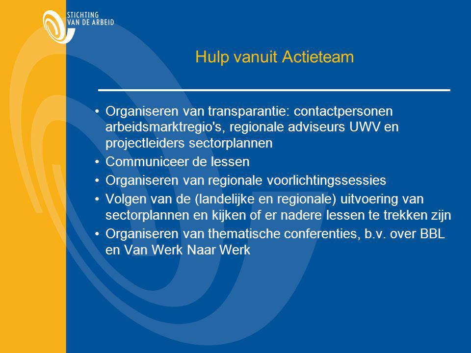 Hulp vanuit Actieteam Organiseren van transparantie: contactpersonen arbeidsmarktregio's, regionale adviseurs UWV en projectleiders sectorplannen Comm