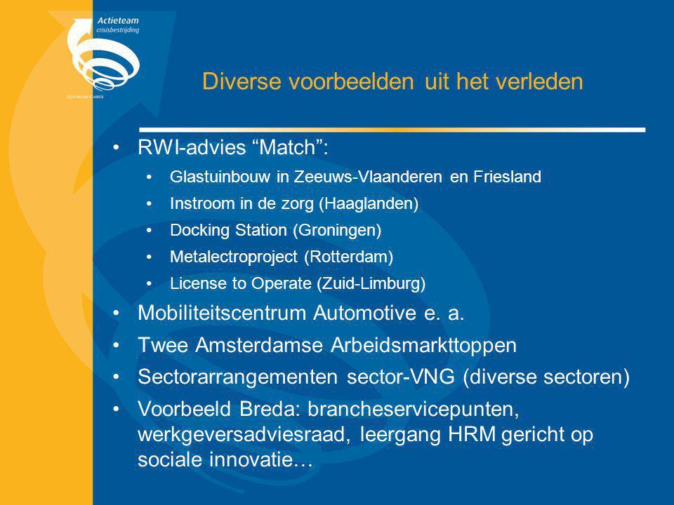 """Diverse voorbeelden uit het verleden RWI-advies """"Match"""": Glastuinbouw in Zeeuws-Vlaanderen en Friesland Instroom in de zorg (Haaglanden) Docking Stati"""