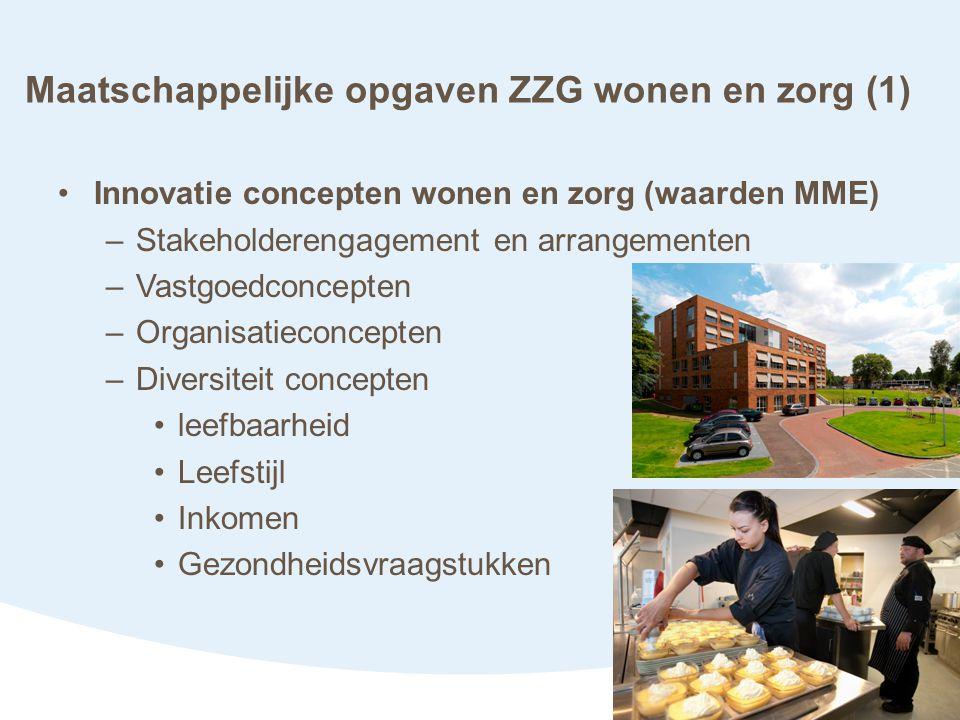 Maatschappelijke opgaven ZZG wonen en zorg (1) Innovatie concepten wonen en zorg (waarden MME) –Stakeholderengagement en arrangementen –Vastgoedconcepten –Organisatieconcepten –Diversiteit concepten leefbaarheid Leefstijl Inkomen Gezondheidsvraagstukken
