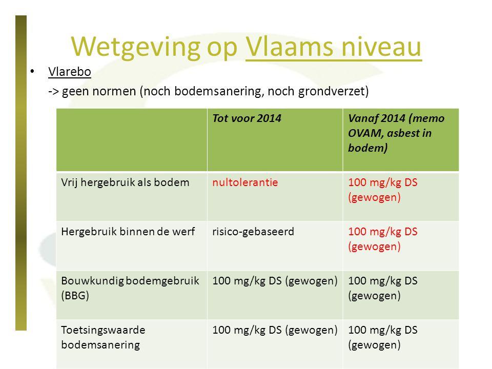 Wetgeving op Vlaams niveau Vlarebo -> geen normen (noch bodemsanering, noch grondverzet) Tot voor 2014Vanaf 2014 (memo OVAM, asbest in bodem) Vrij her