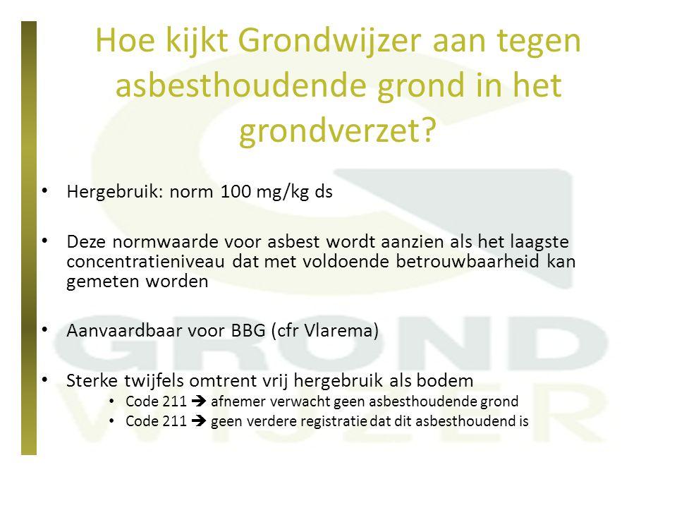 Hoe kijkt Grondwijzer aan tegen asbesthoudende grond in het grondverzet? Hergebruik: norm 100 mg/kg ds Deze normwaarde voor asbest wordt aanzien als h