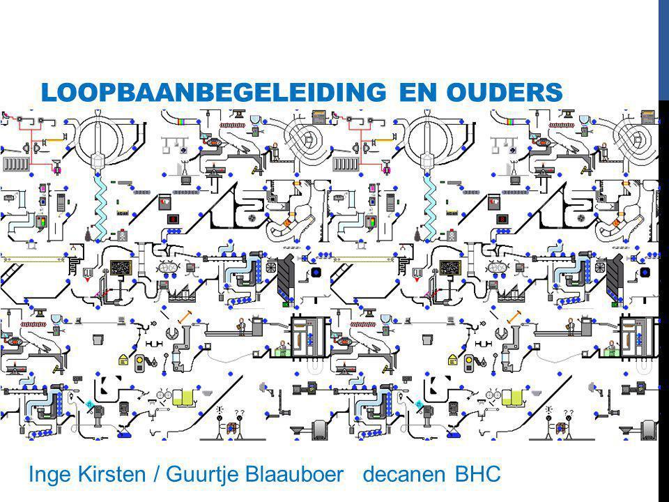 LOOPBAANBEGELEIDING EN OUDERS Inge Kirsten / Guurtje Blaauboer decanen BHC