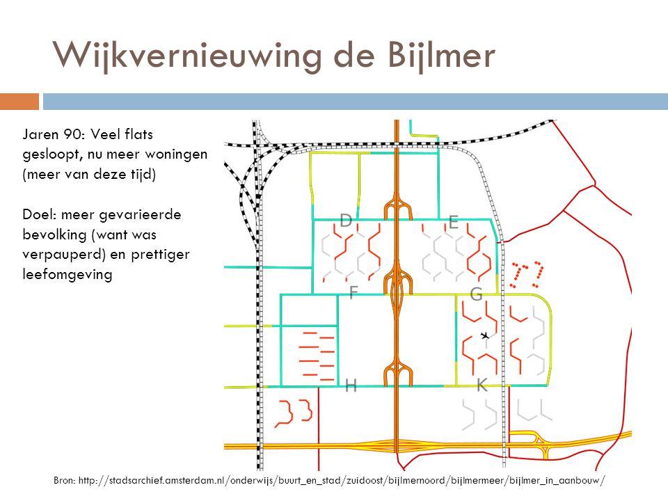 Wijkvernieuwing de Bijlmer Bron: http://stadsarchief.amsterdam.nl/onderwijs/buurt_en_stad/zuidoost/bijlmernoord/bijlmermeer/bijlmer_in_aanbouw/ Jaren 90: Veel flats gesloopt, nu meer woningen (meer van deze tijd) Doel: meer gevarieerde bevolking (want was verpauperd) en prettiger leefomgeving