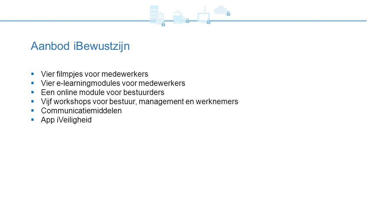 Aanbod iBewustzijn  Vier filmpjes voor medewerkers  Vier e-learningmodules voor medewerkers  Een online module voor bestuurders  Vijf workshops vo
