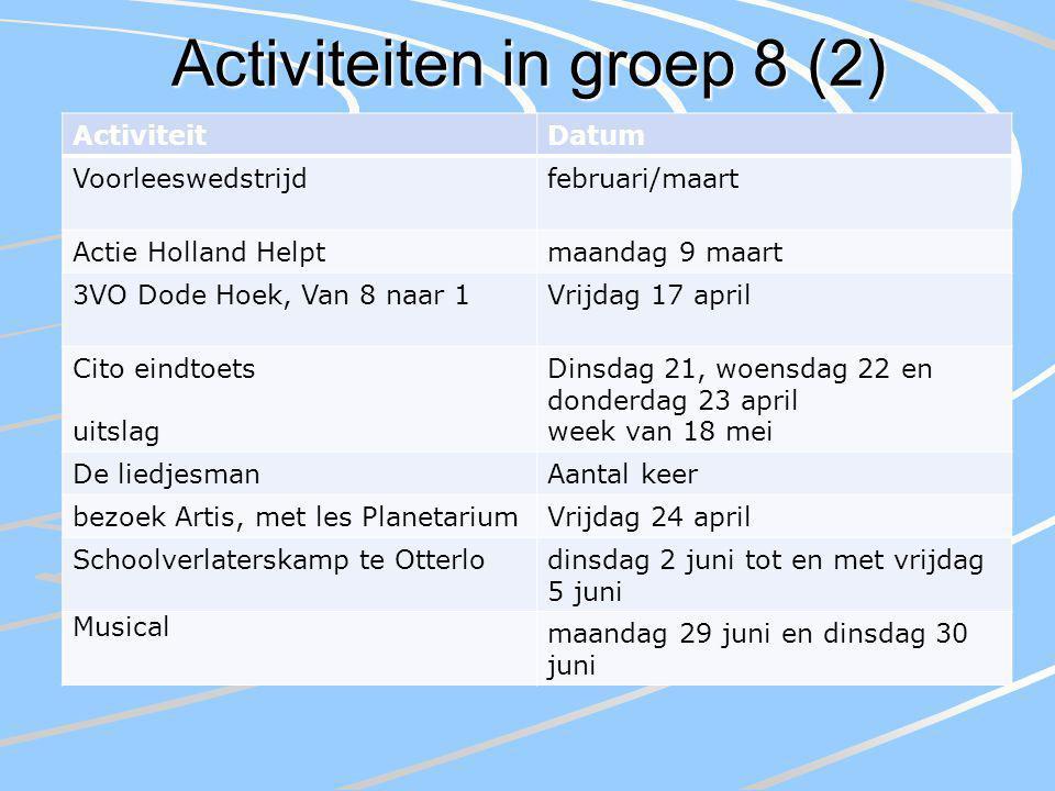 Activiteiten in groep 8 (2) ActiviteitDatum Voorleeswedstrijdfebruari/maart Actie Holland Helptmaandag 9 maart 3VO Dode Hoek, Van 8 naar 1Vrijdag 17 a