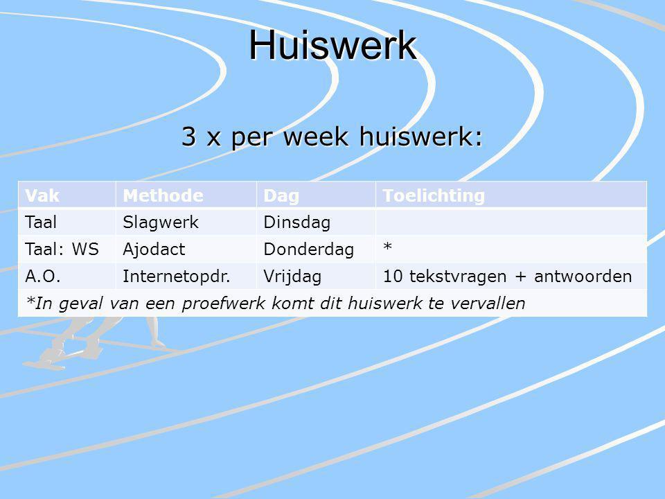Huiswerk 3 x per week huiswerk: VakMethodeDagToelichting TaalSlagwerkDinsdag Taal: WSAjodactDonderdag* A.O.Internetopdr.Vrijdag10 tekstvragen + antwoorden *In geval van een proefwerk komt dit huiswerk te vervallen