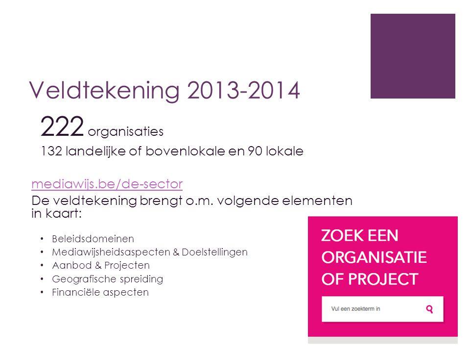 Veldtekening 2013-2014 222 organisaties 132 landelijke of bovenlokale en 90 lokale mediawijs.be/de-sector De veldtekening brengt o.m. volgende element